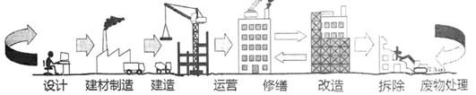 绿色梯田——新万博manbetx官网登录一体化应用设计
