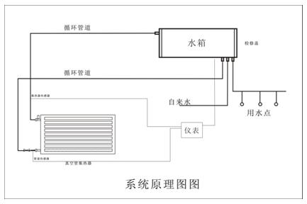 高层太阳能热水器多种优化组合工程解析
