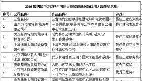 """2016迈能杯大赛新万博manbetx官网登录建筑""""奥斯卡""""榜单出炉"""